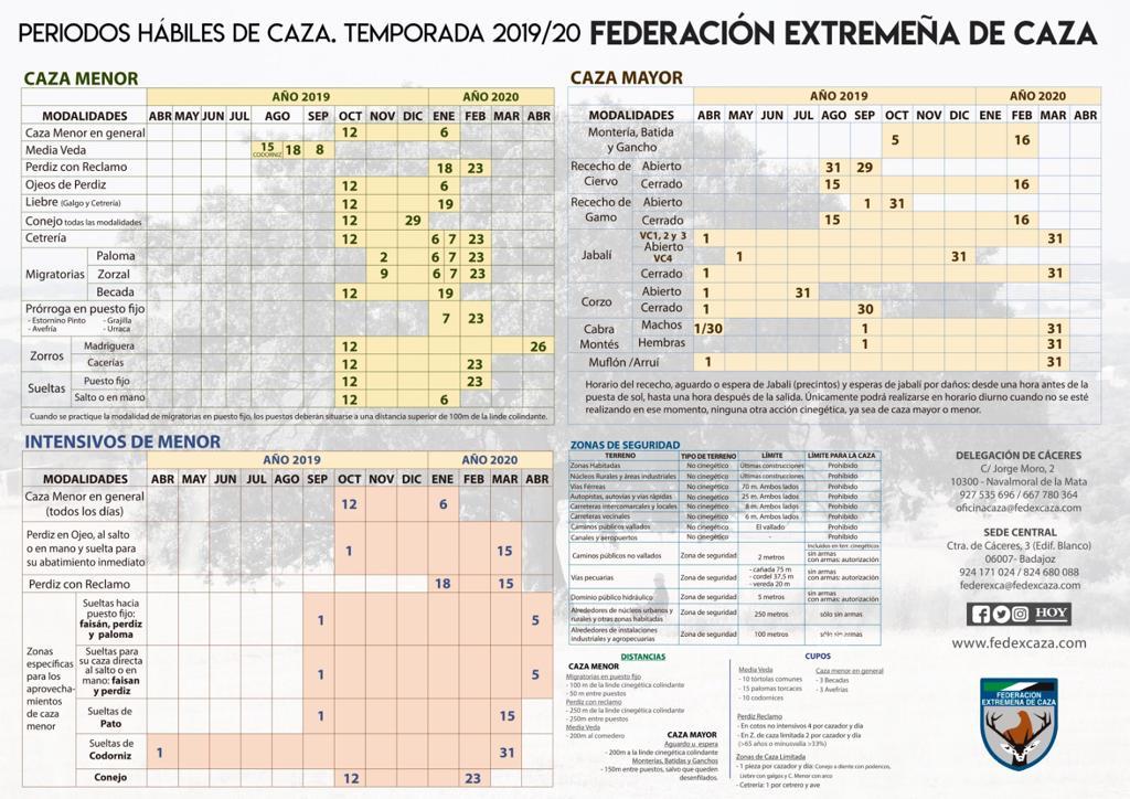 Calendario 2020 Bizkaia.Orden De Vedas De Caza Por Comunidades Autonomas 2019 2020